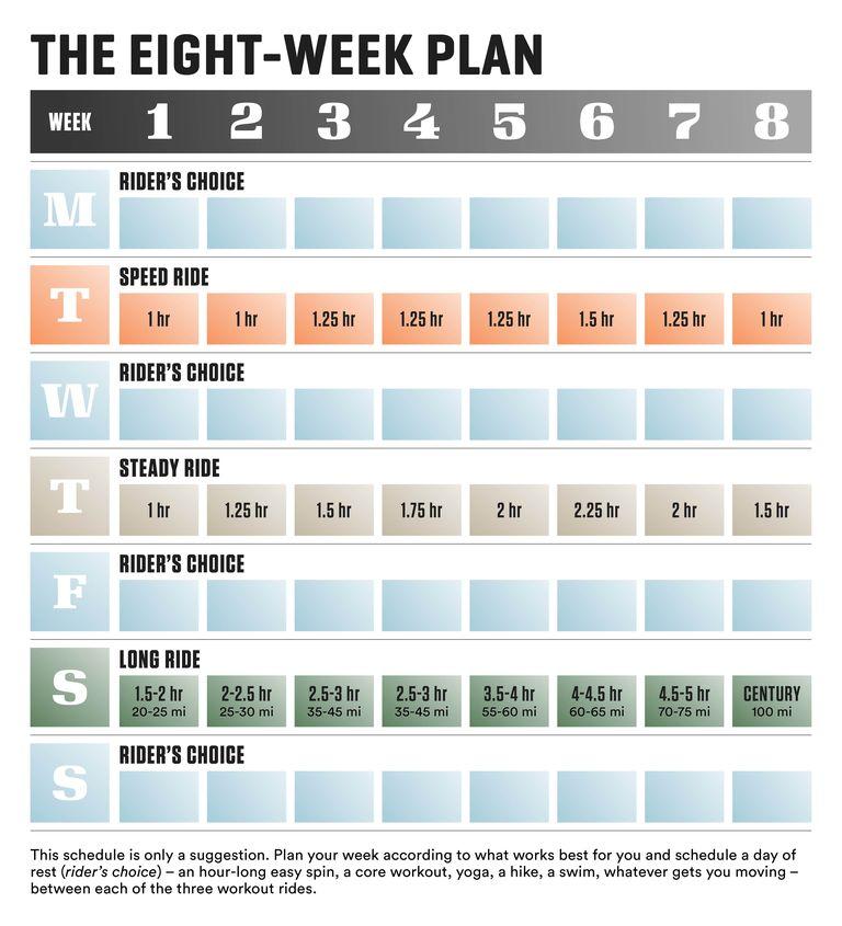 8 Week training Plan